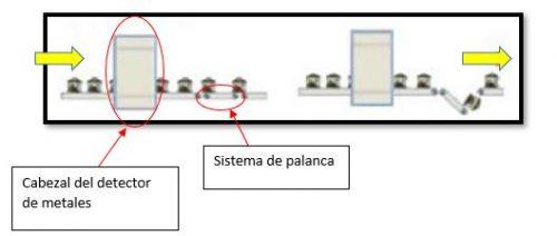 detectores-de-metal